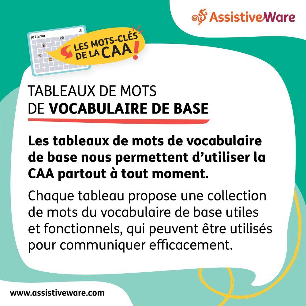 Tableaux de mots du vocabulaire de base