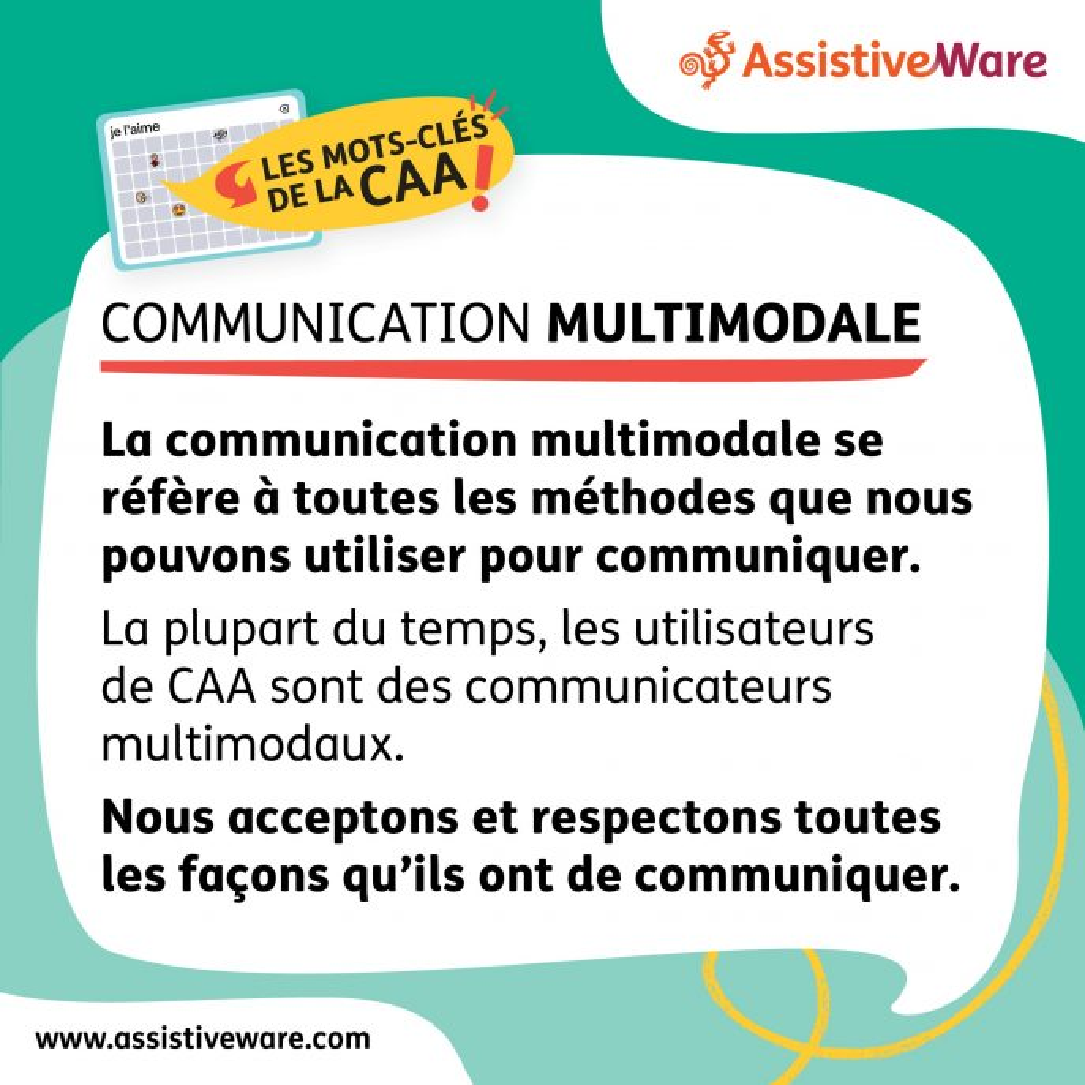 Communication multimodale
