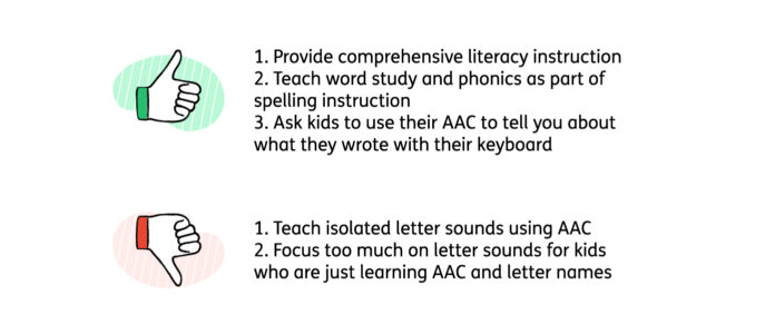 Phonetics and AAC
