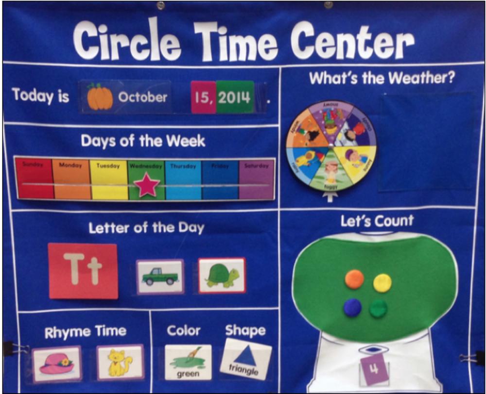 Circle Time poster