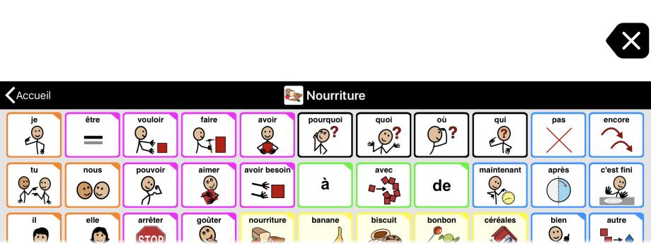 """Dossier """"Nourriture"""" et fenêtre de message"""