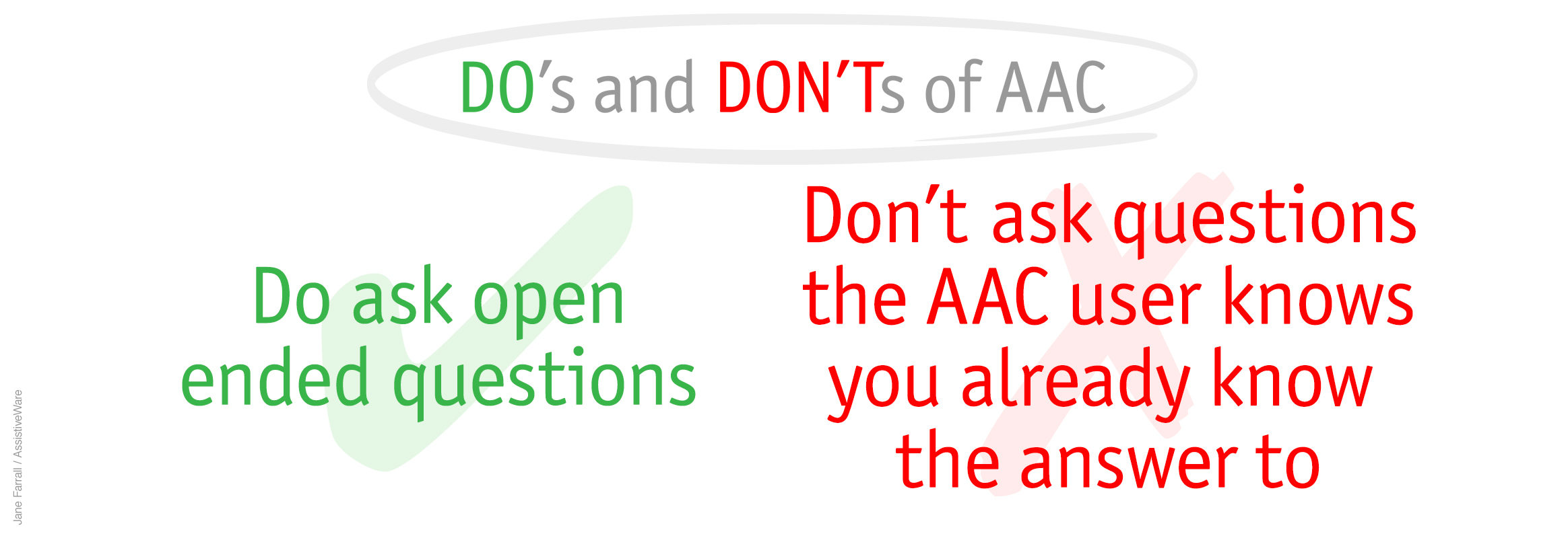 Do's and Don'ts of AAC - Questions