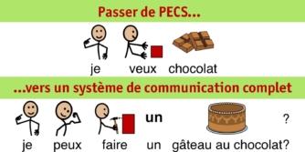 Passer de PECS vers un Système de communication complet
