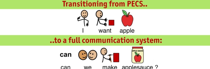 "Illustrations of ""Transitioning from PECS"" with simple sentence to ""to a full communication system"" with a more grammatically complex sentence."